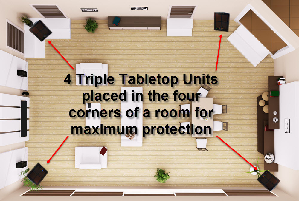 Four Triple units in a room for maximum protection
