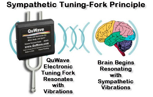 QuWave acts like a tuning fork to stimulate your Brain